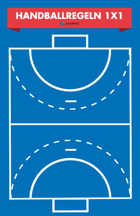 Handballregeln In Kurzfassung Die 12 Wichtigsten Handballregeln