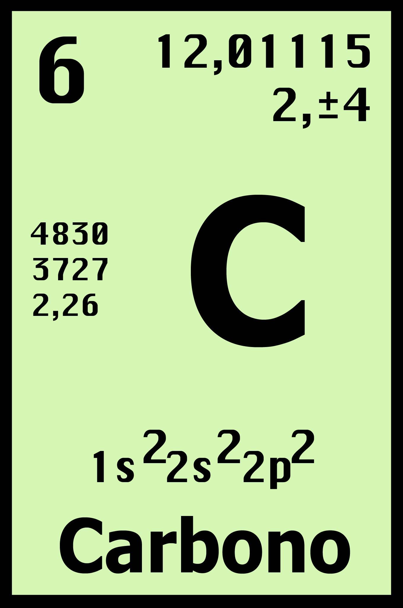 Configuracion electronica de los elementos de la tabla periodica h5p missing description urtaz Images