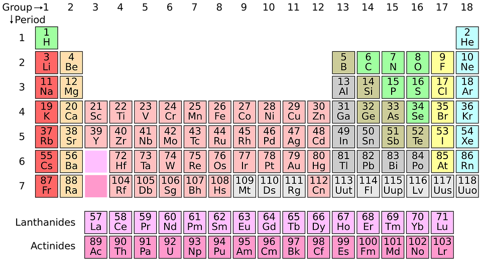 Metals Nonmetals And Metalloids On The Periodic Table H5p