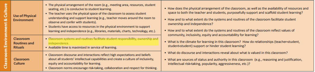 Classroom Environment and Culture