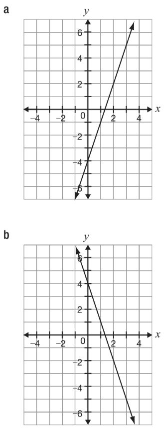 grade 9 math practice pdf
