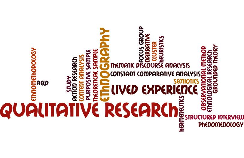 template analysis in qualitative research