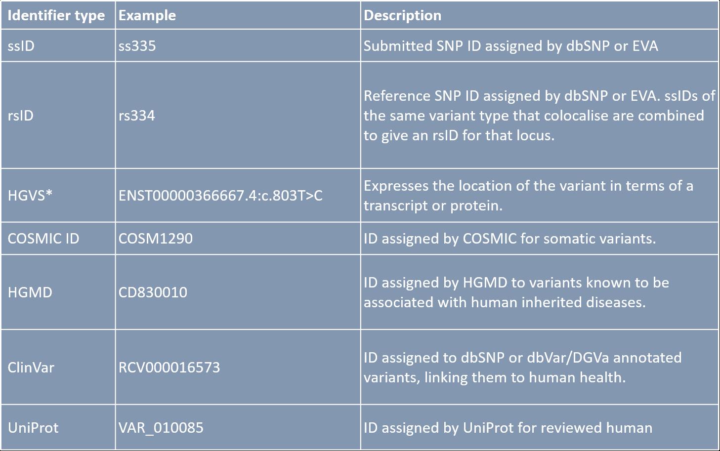File identifier online |🌈 IDENTIFIER File  2019-05-26